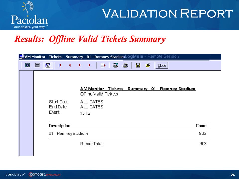 26 Validation Report Results: Offline Valid Tickets Summary 13:F2