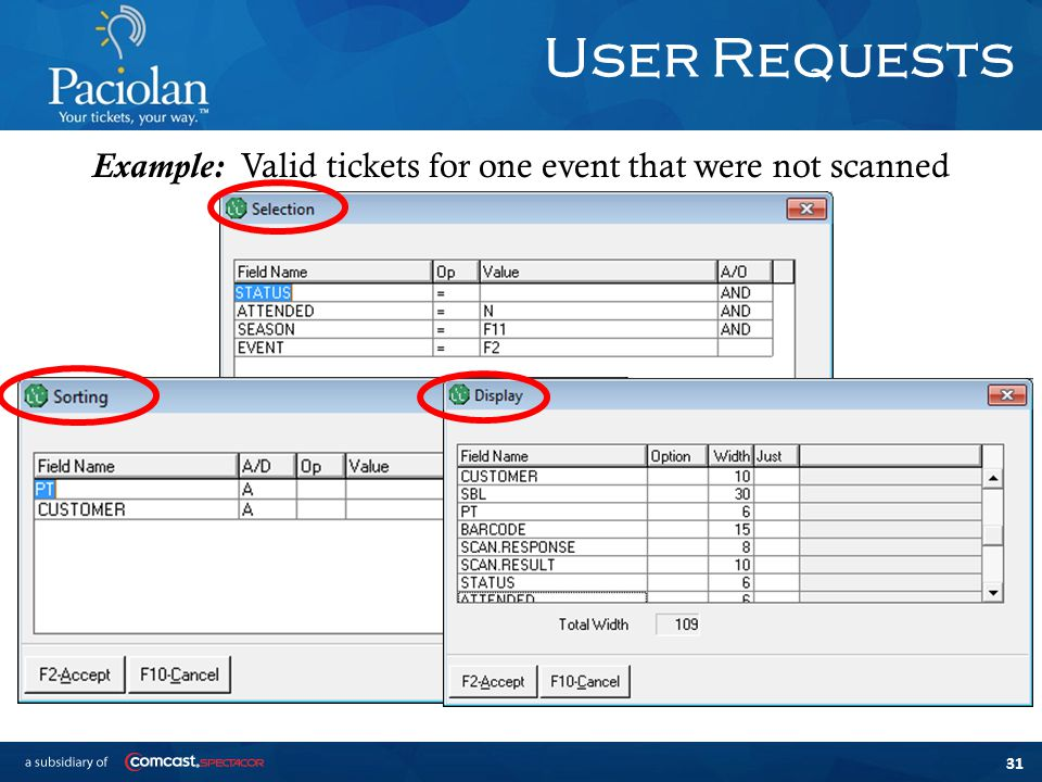 31 User Requests Example: Valid tickets for one event that were not scanned