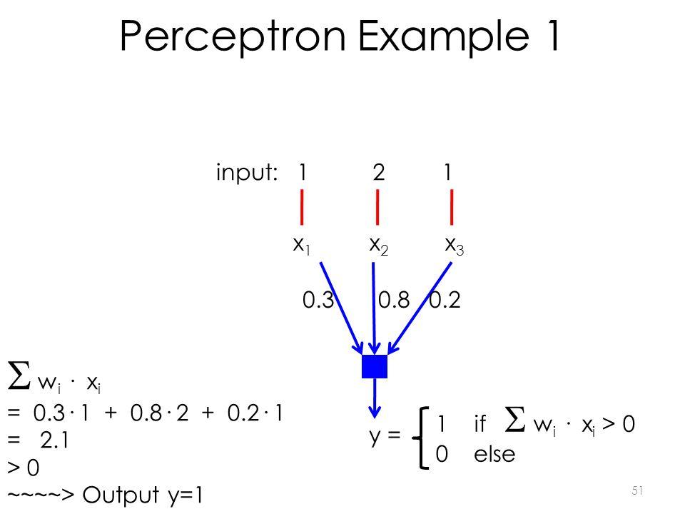 Perceptron Example 1 51 x 1 x 2 x 3 0.3 0.8 0.2  w i · x i = 0.3· 1 + 0.8· 2 + 0.2· 1 = 2.1 > 0 ~~~~> Output y=1 1 if  w i · x i > 0 0 else y = inpu