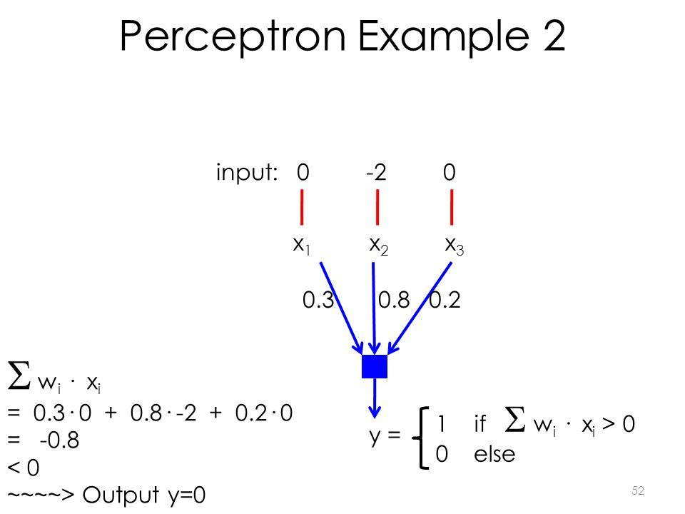 Perceptron Example 2 52 x 1 x 2 x 3 0.3 0.8 0.2  w i · x i = 0.3· 0 + 0.8· -2 + 0.2· 0 = -0.8 < 0 ~~~~> Output y=0 1 if  w i · x i > 0 0 else y = in