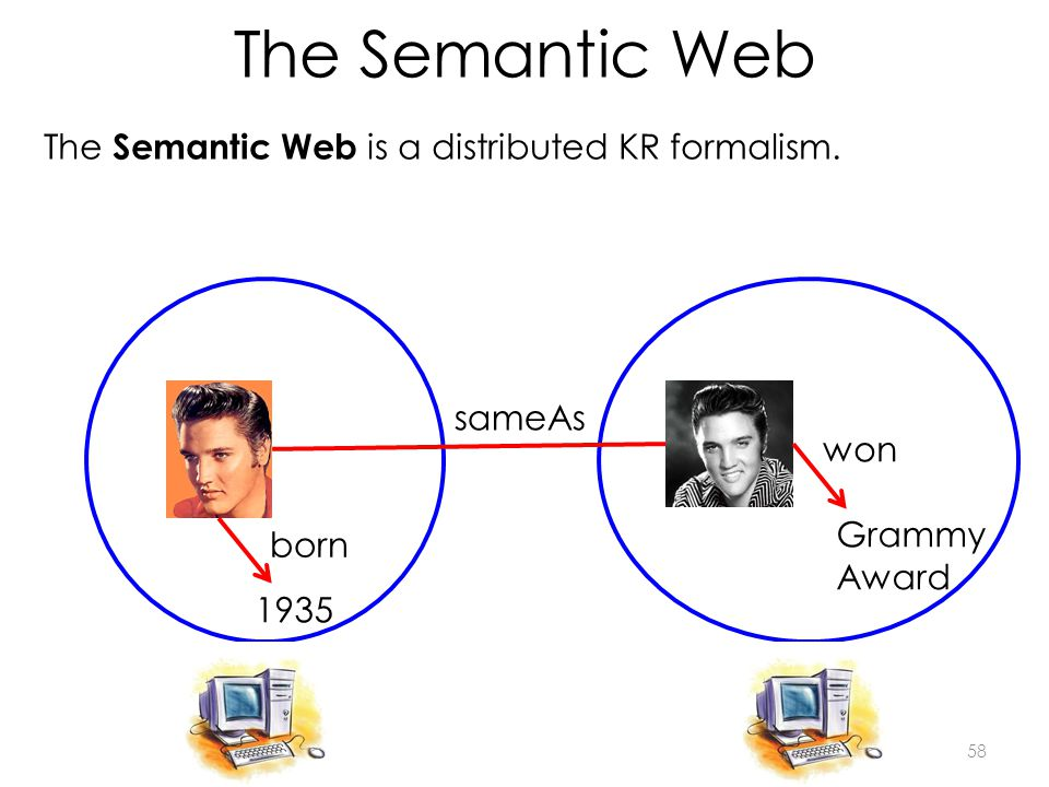 The Semantic Web 58 The Semantic Web is a distributed KR formalism.