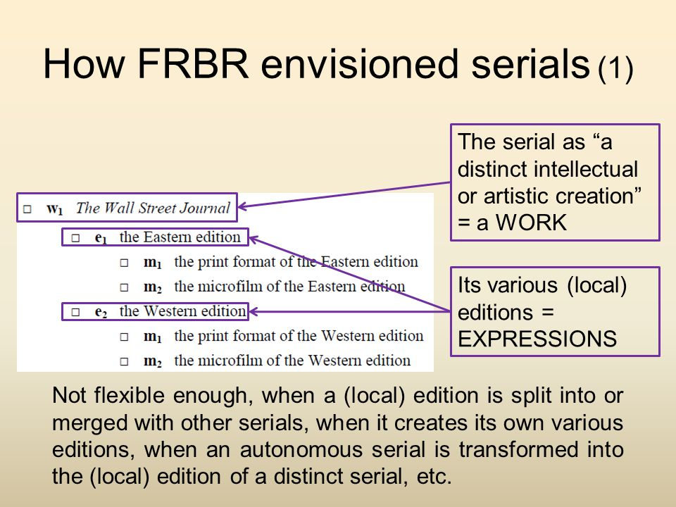 "How FRBR envisioned serials (1) The serial as ""a distinct intellectual or artistic creation"" = a WORK Its various (local) editions = EXPRESSIONS Not f"