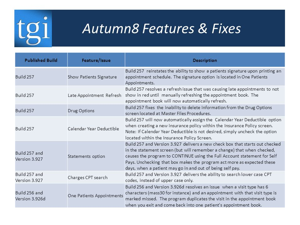 Autumn8 Features & Fixes Published BuildFeature/IssueDescription Build 257Show Patients Signature Build 257 reinstates the ability to show a patients signature upon printing an appointment schedule.