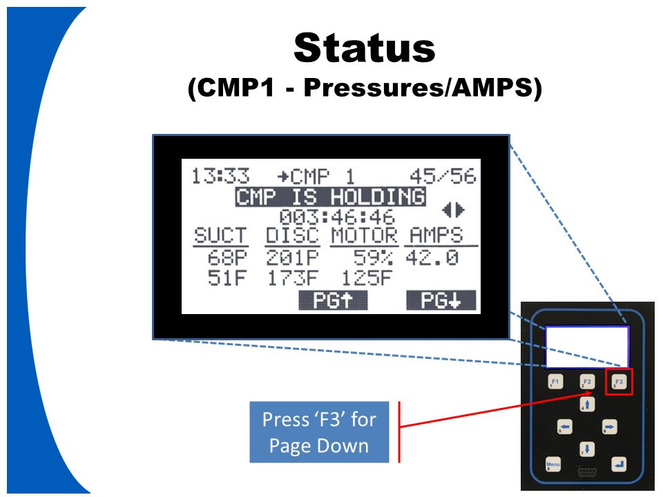 Status (CMP1 - Pressures/AMPS) Press 'F3' for Page Down
