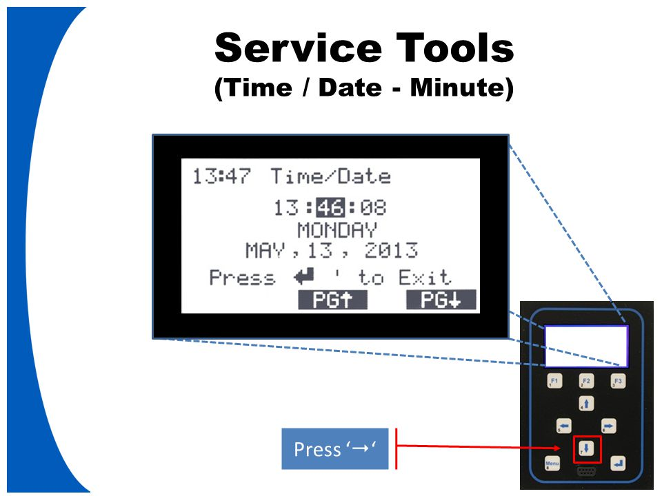 Service Tools (Time / Date - Minute) Press '  '