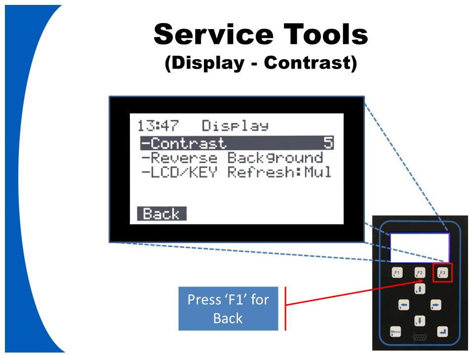 Service Tools (Display - Contrast) Press 'F1' for Back