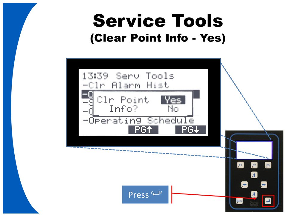 Service Tools (Clear Point Info - Yes) Press '   '