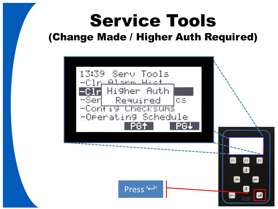 Service Tools (Change Made / Higher Auth Required) Press '   '