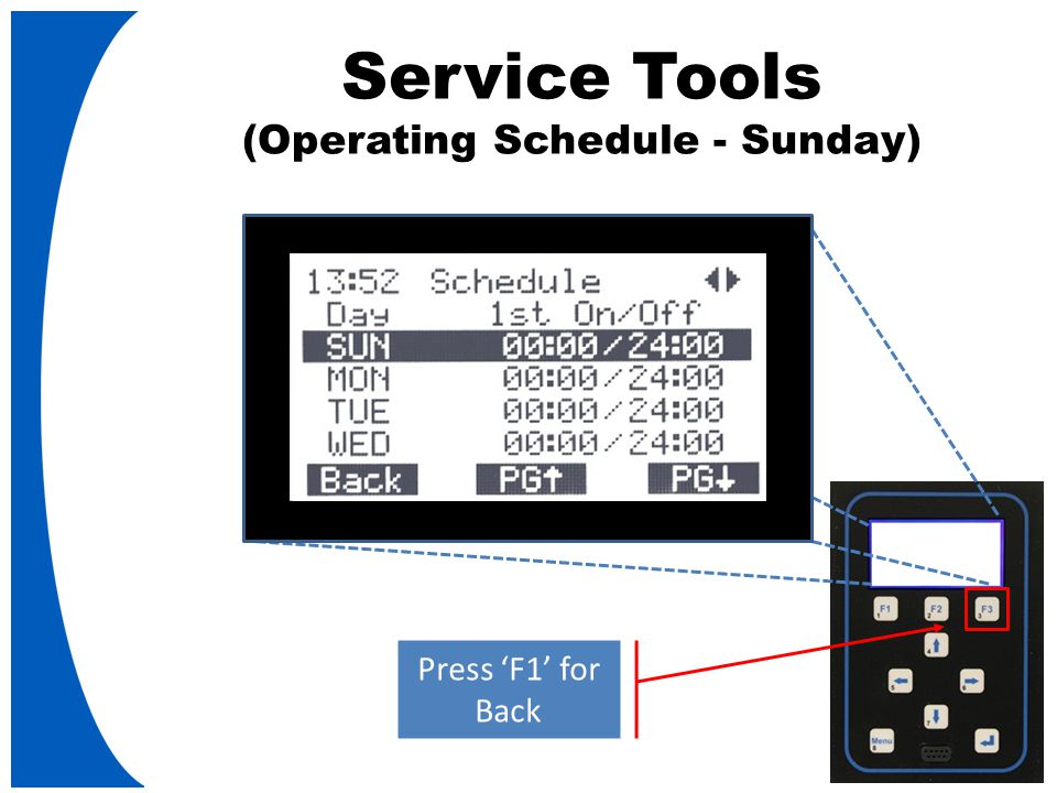 Service Tools (Operating Schedule - Sunday) Press 'F1' for Back