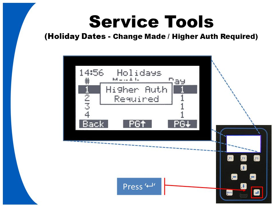 Service Tools (Holiday Dates - Change Made / Higher Auth Required) Press '   '