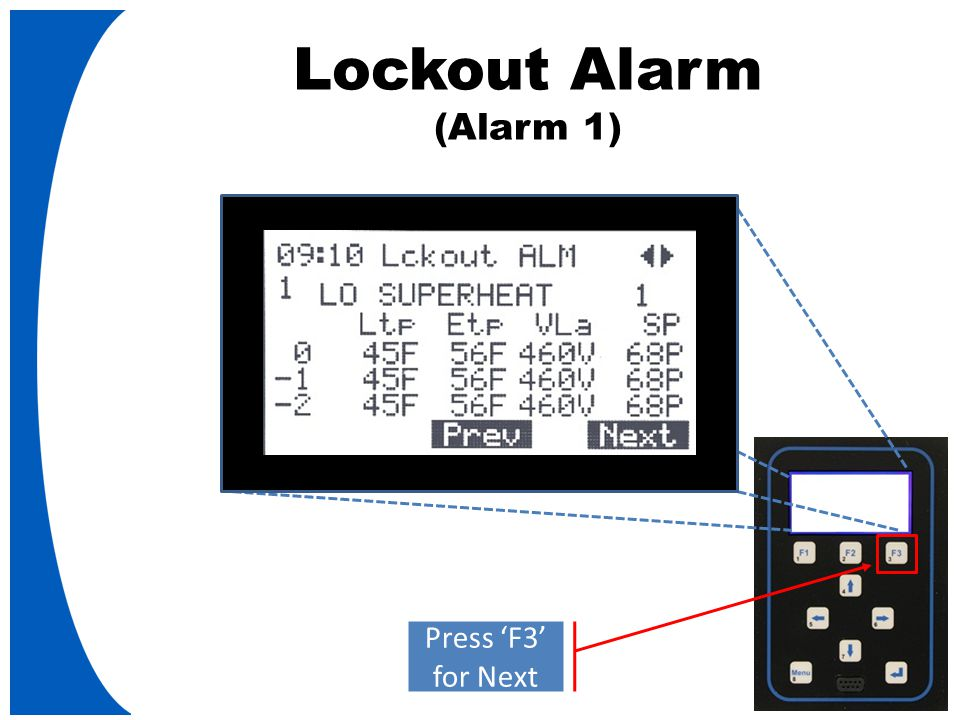 Lockout Alarm (Alarm 1) Press 'F3' for Next