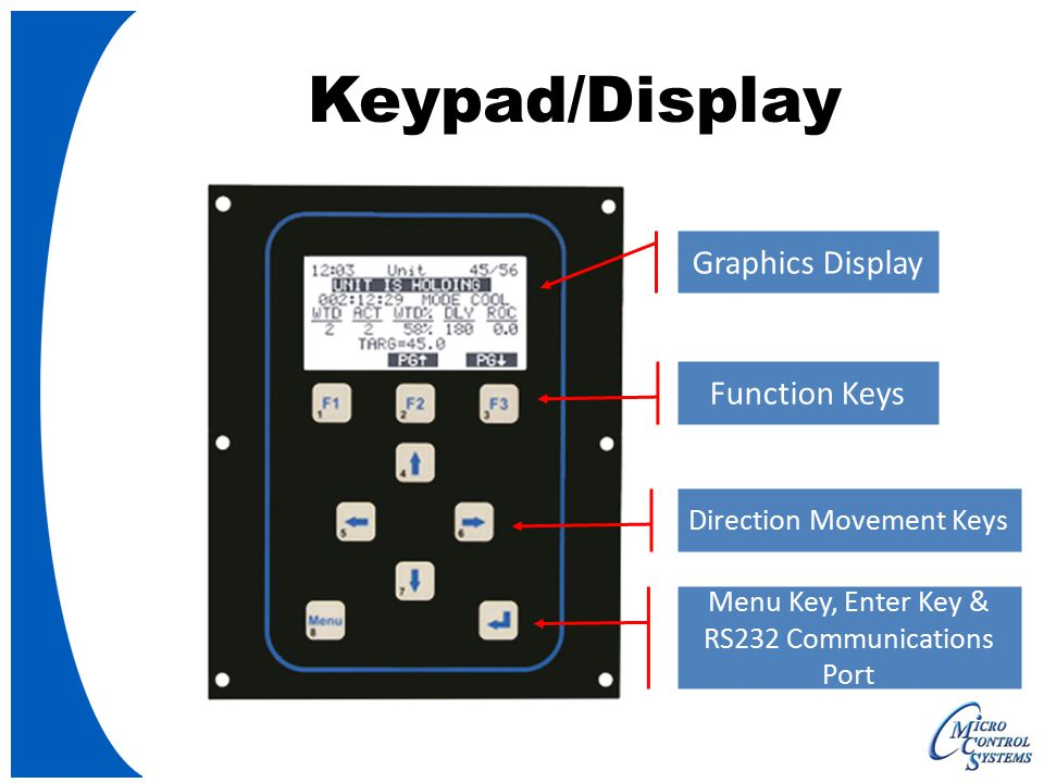 Keypad/Display Graphics Display Function Keys Direction Movement Keys Menu Key, Enter Key & RS232 Communications Port