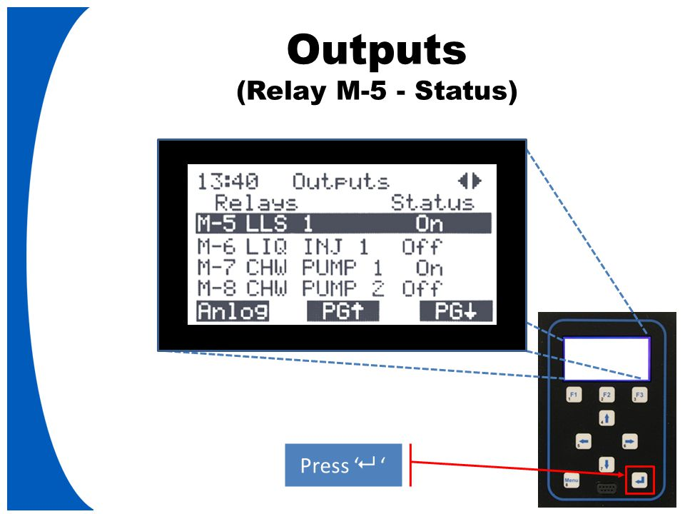 Outputs (Relay M-5 - Status) Press '   '