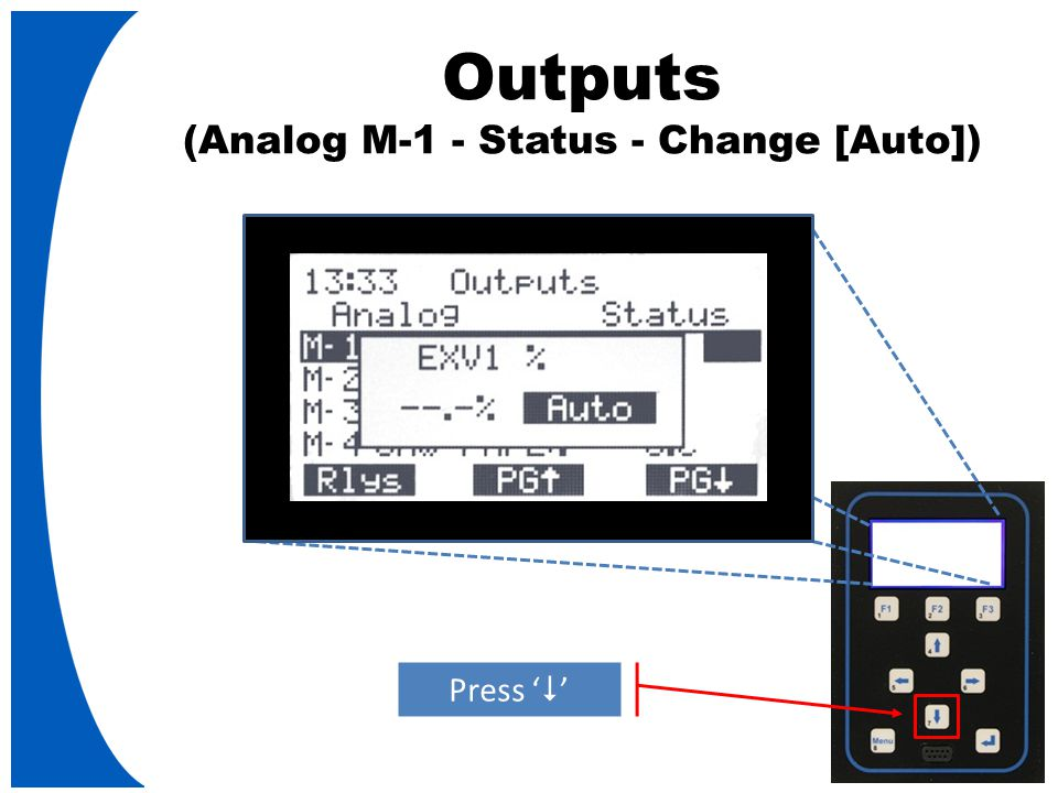 Outputs (Analog M-1 - Status - Change [Auto]) Press '  '
