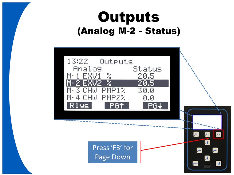 Outputs (Analog M-2 - Status) Press 'F3' for Page Down