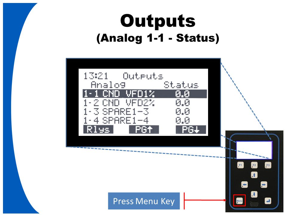 Outputs (Analog 1-1 - Status) Press Menu Key