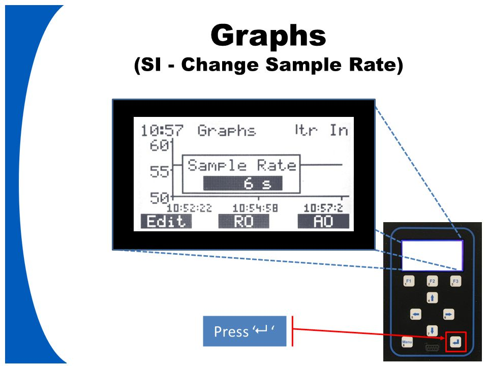 Graphs (SI - Change Sample Rate) Press '   '