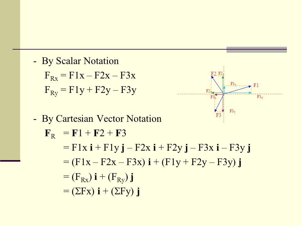 - By Scalar Notation F Rx = F1x – F2x – F3x F Ry = F1y + F2y – F3y - By Cartesian Vector Notation F R = F1 + F2 + F3 = F1x i + F1y j – F2x i + F2y j – F3x i – F3y j = (F1x – F2x – F3x) i + (F1y + F2y – F3y) j = (F Rx ) i + (F Ry ) j = (  Fx) i + (  Fy) j F1 F2 F3 F2 x F2 y F3 x F3 y F1 y F1 x