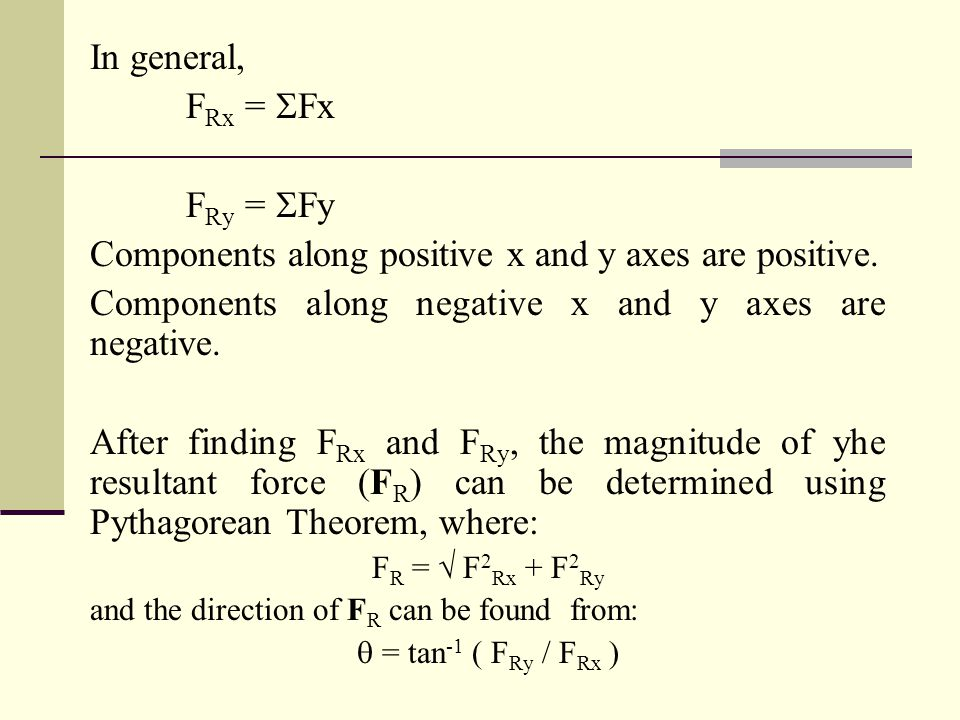 In general, F Rx =  Fx F Ry =  Fy Components along positive x and y axes are positive.