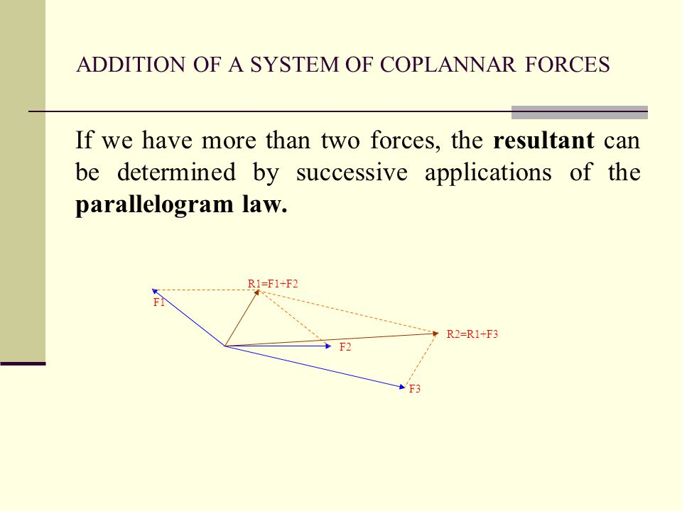 ADDITION OF A SYSTEM OF COPLANNAR FORCES If we have more than two forces, the resultant can be determined by successive applications of the parallelogram law.