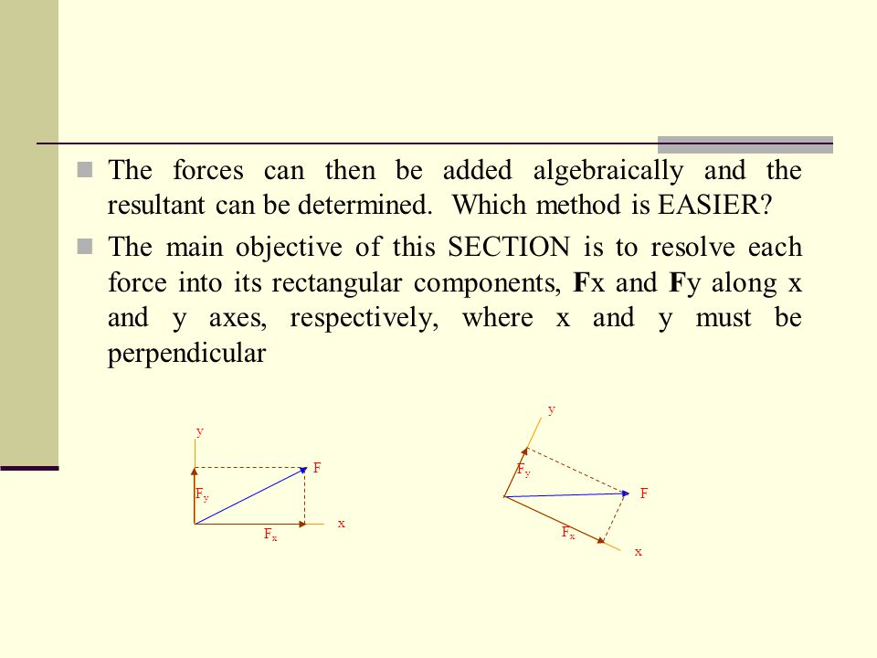 The forces can then be added algebraically and the resultant can be determined.