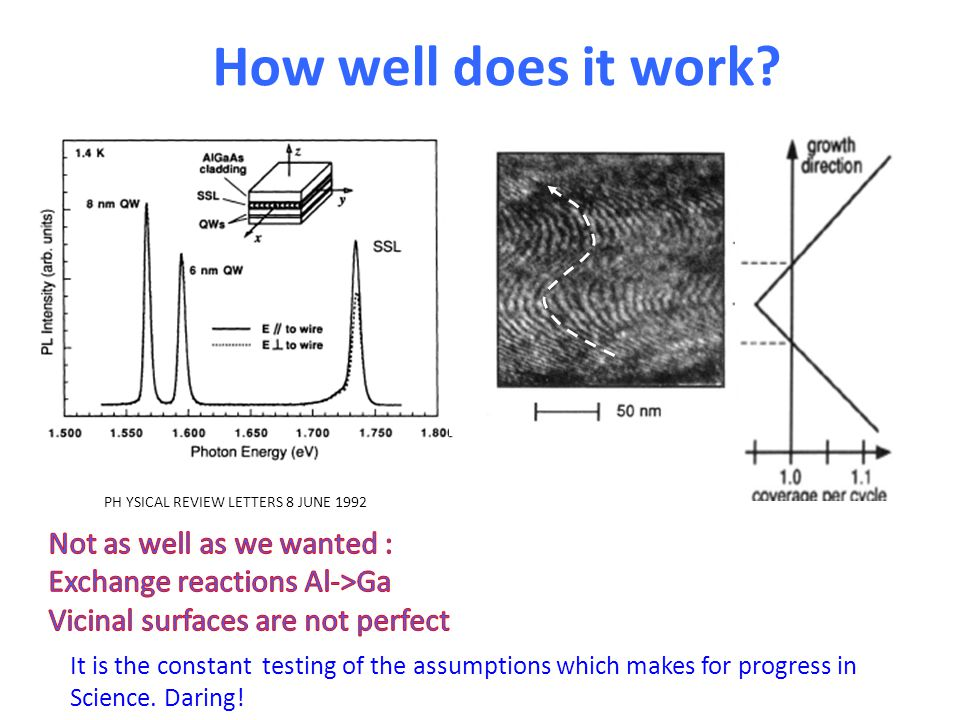 It is the constant testing of the assumptions which makes for progress in Science. Daring! How well does it work? PH YSICAL REVIEW LETTERS 8 JUNE 1992