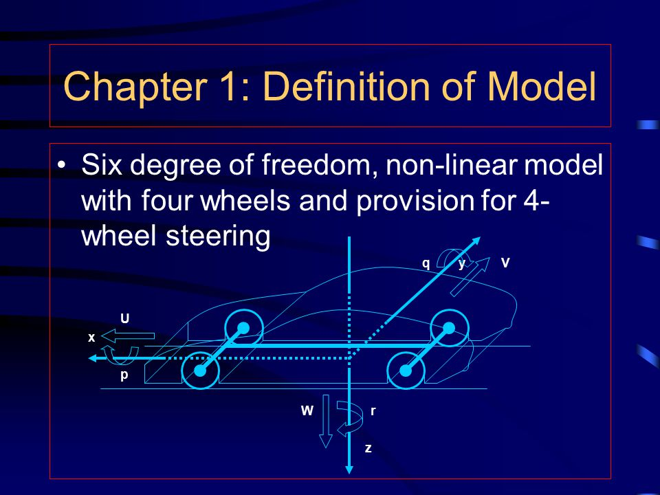 Chapter 1: Definition of Model Six degree of freedom, non-linear model with four wheels and provision for 4- wheel steering q y V U x p W r z