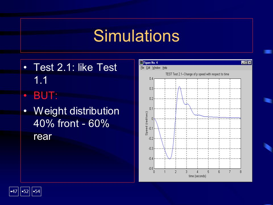 Simulations Test 2.1: like Test 1.1 BUT: Weight distribution 40% front - 60% rear 47 52 54
