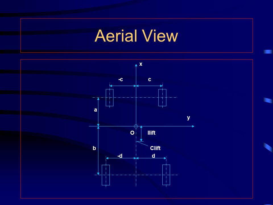 Aerial View x -c c a y O llift b Clift -d d