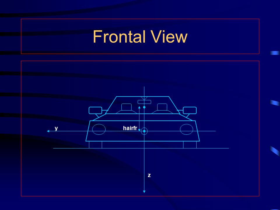Simulations Test 8: like Test 1 BUT: Braking forces applied on rear wheels (F3=F4=- 1000 N) 56 60