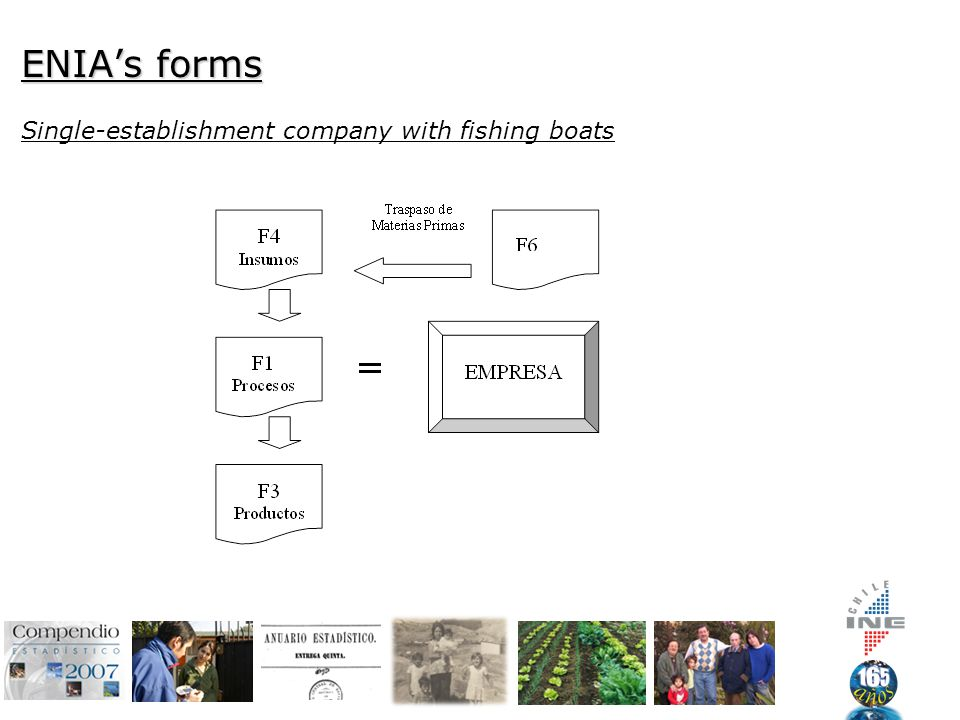 ENIA's forms Single-establishment company with fishing boats