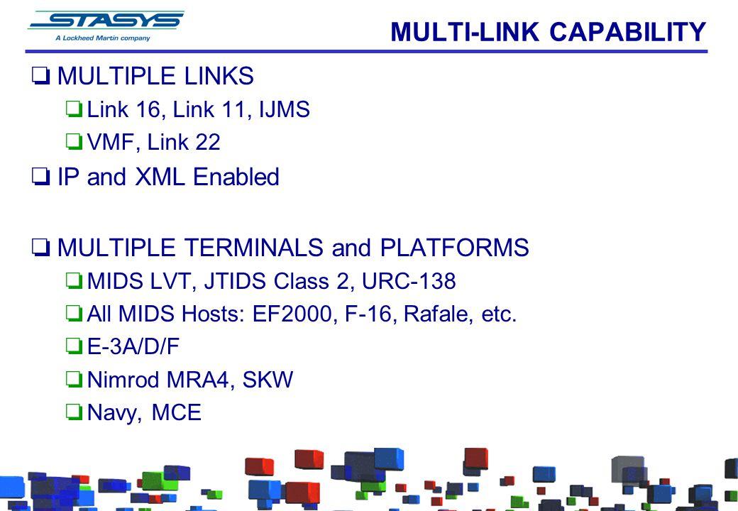 MULTI-LINK CAPABILITY oMULTIPLE LINKS oLink 16, Link 11, IJMS oVMF, Link 22 oIP and XML Enabled oMULTIPLE TERMINALS and PLATFORMS oMIDS LVT, JTIDS Cla