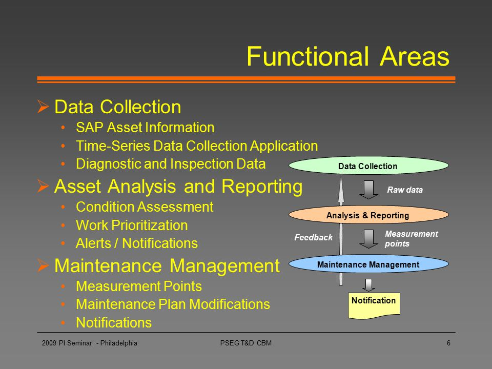 PSEG T&D CBM6 Functional Areas  Data Collection SAP Asset Information Time-Series Data Collection Application Diagnostic and Inspection Data  Asset