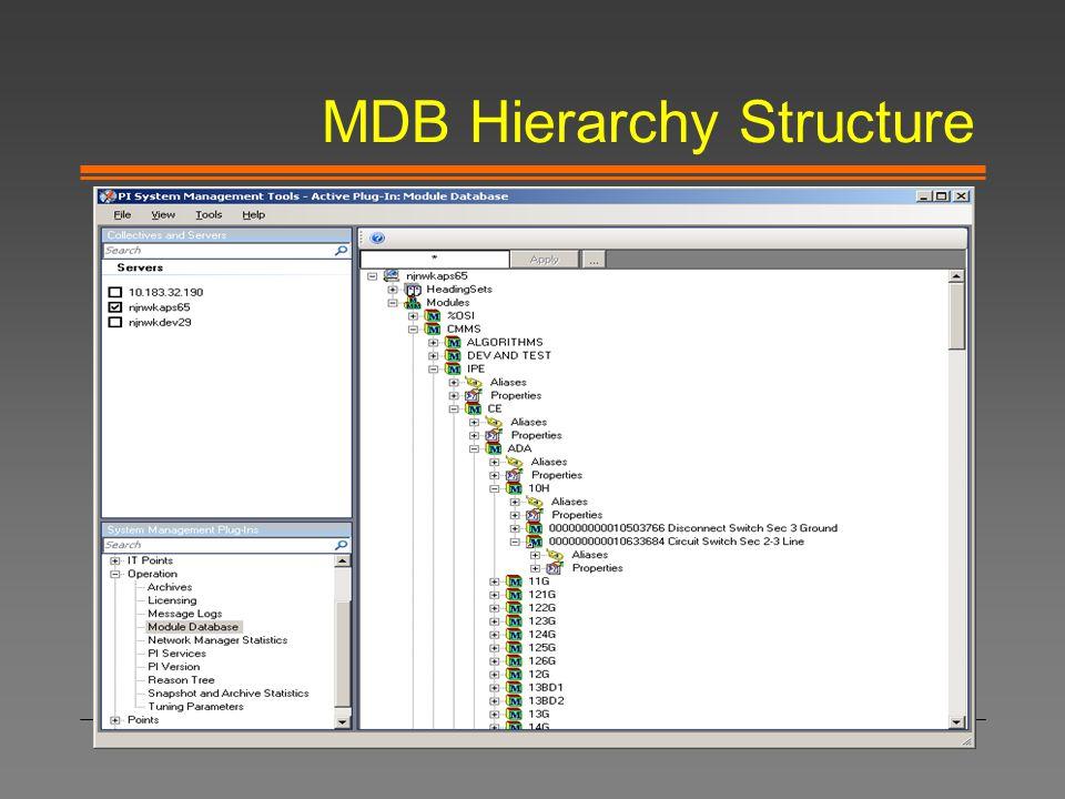 MDB Hierarchy Structure