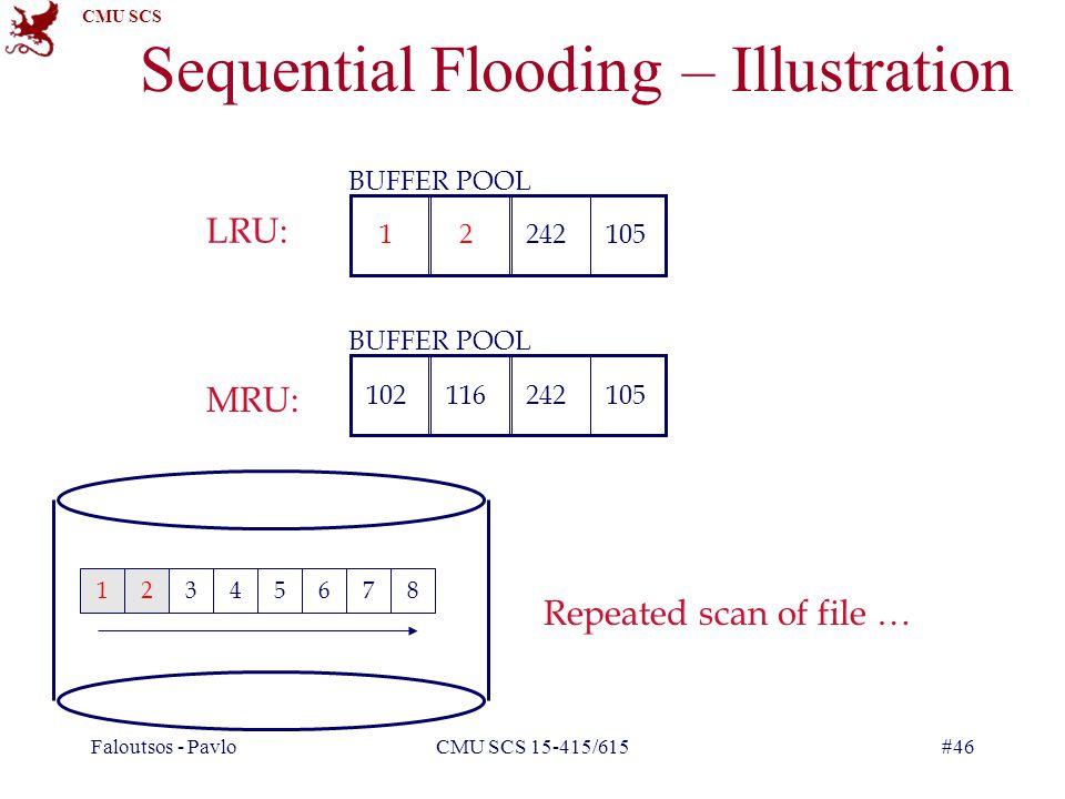 CMU SCS Faloutsos - PavloCMU SCS 15-415/615#46 Sequential Flooding – Illustration 12345678 BUFFER POOL LRU: MRU: Repeated scan of file … BUFFER POOL 12105242 102116105242