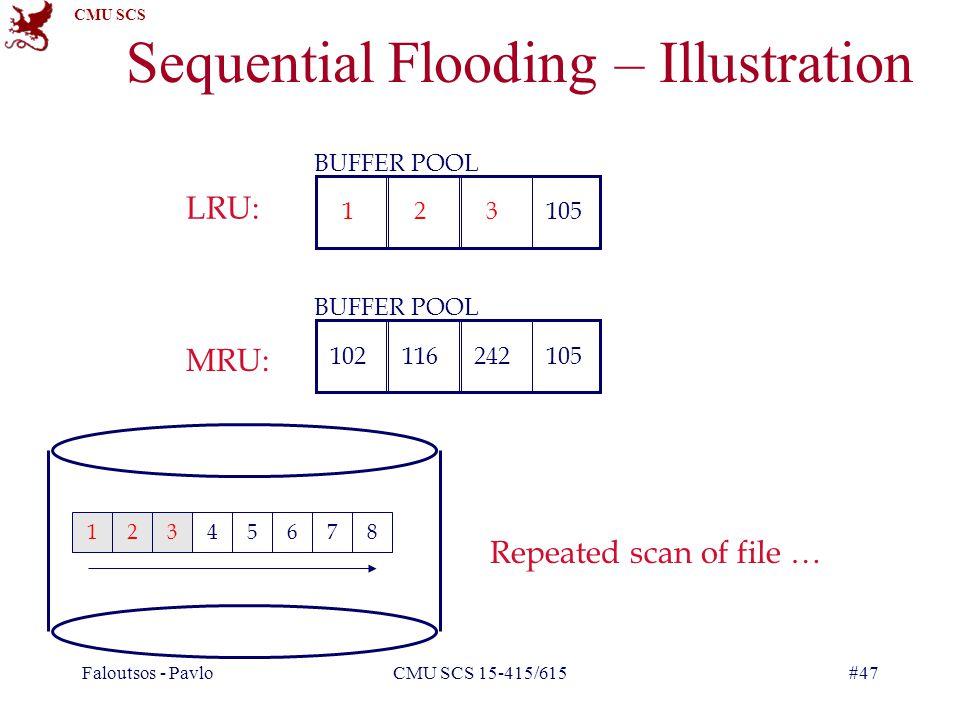 CMU SCS Faloutsos - PavloCMU SCS 15-415/615#47 Sequential Flooding – Illustration 12345678 BUFFER POOL LRU: MRU: Repeated scan of file … BUFFER POOL 121053 102116105242