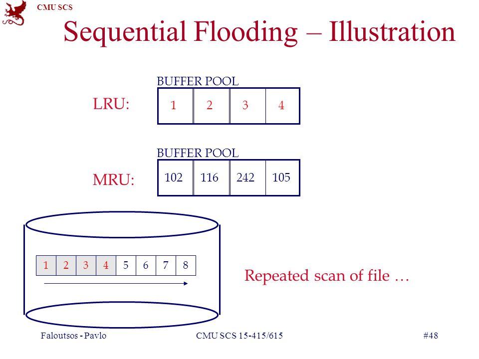 CMU SCS Faloutsos - PavloCMU SCS 15-415/615#48 Sequential Flooding – Illustration 12345678 BUFFER POOL LRU: MRU: Repeated scan of file … BUFFER POOL 1243 102116105242