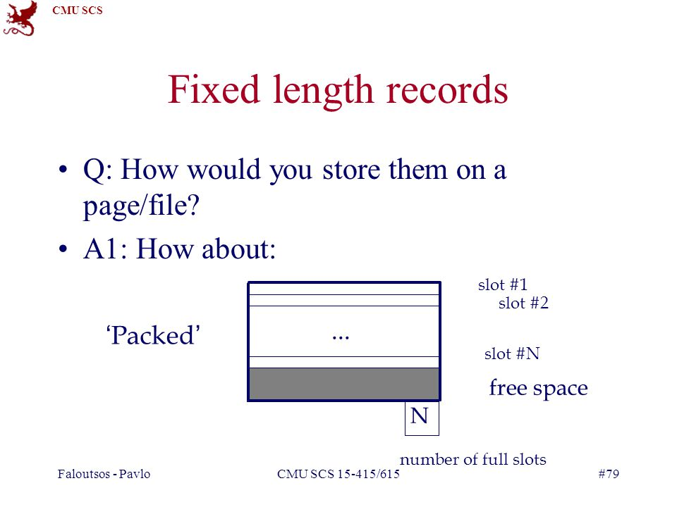 CMU SCS Faloutsos - PavloCMU SCS 15-415/615#79 Fixed length records Q: How would you store them on a page/file.