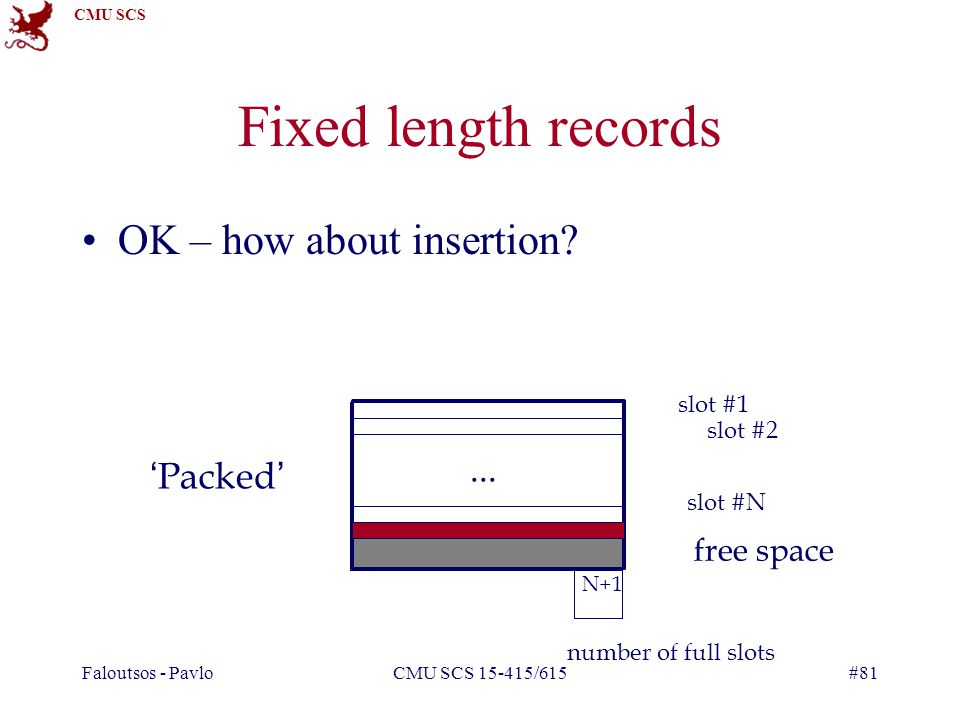 CMU SCS Faloutsos - PavloCMU SCS 15-415/615#81 Fixed length records OK – how about insertion.