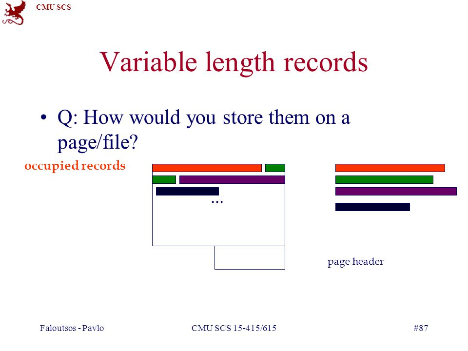 CMU SCS Faloutsos - PavloCMU SCS 15-415/615#87 Variable length records Q: How would you store them on a page/file.