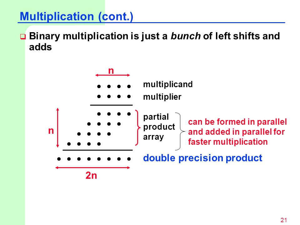 21 Multiplication (cont.)  Binary multiplication is just a bunch of left shifts and adds multiplicand multiplier partial product array double precision product n 2n n can be formed in parallel and added in parallel for faster multiplication