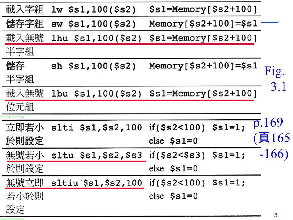 3 p.169 ( 頁 165 -166) Fig. 3.1