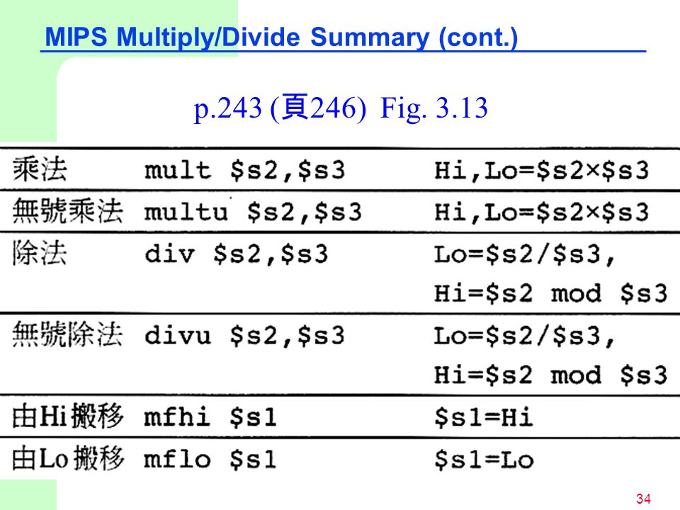 34 MIPS Multiply/Divide Summary (cont.) p.243 ( 頁 246) Fig. 3.13