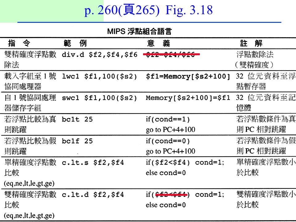 50 p. 260( 頁 265) Fig. 3.18