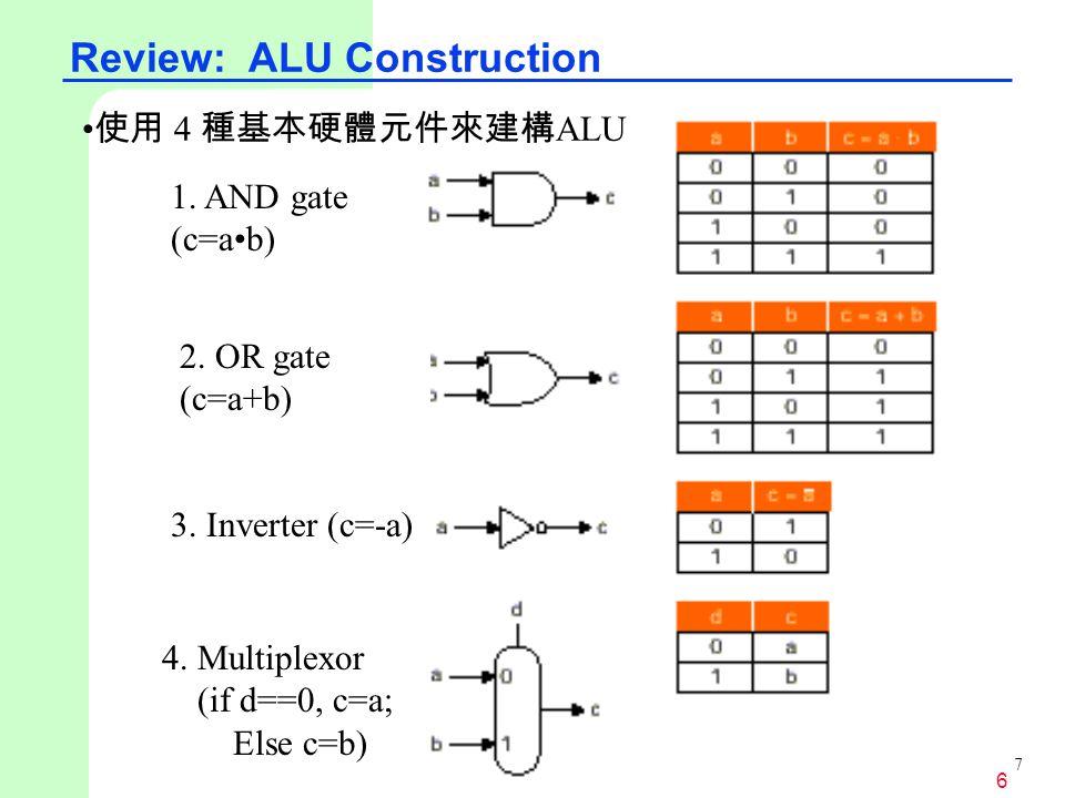 6 7 使用 4 種基本硬體元件來建構 ALU 1. AND gate (c=ab) 2. OR gate (c=a+b) 3. Inverter (c=-a) 4. Multiplexor (if d==0, c=a; Else c=b) Review: ALU Construction