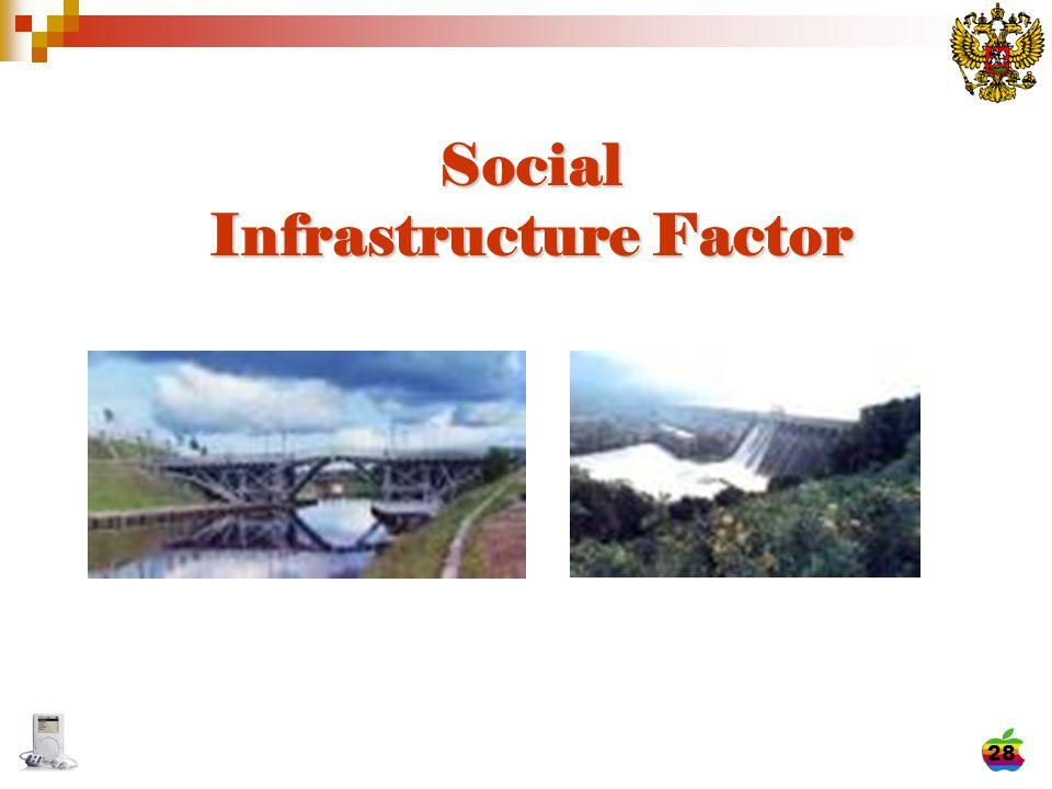 28 Social Infrastructure Factor