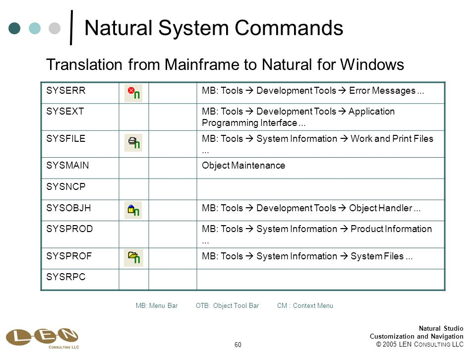 60 Natural Studio Customization and Navigation © 2005 LEN C ONSULTING LLC Natural System Commands SYSERRMB: Tools  Development Tools  Error Messages...