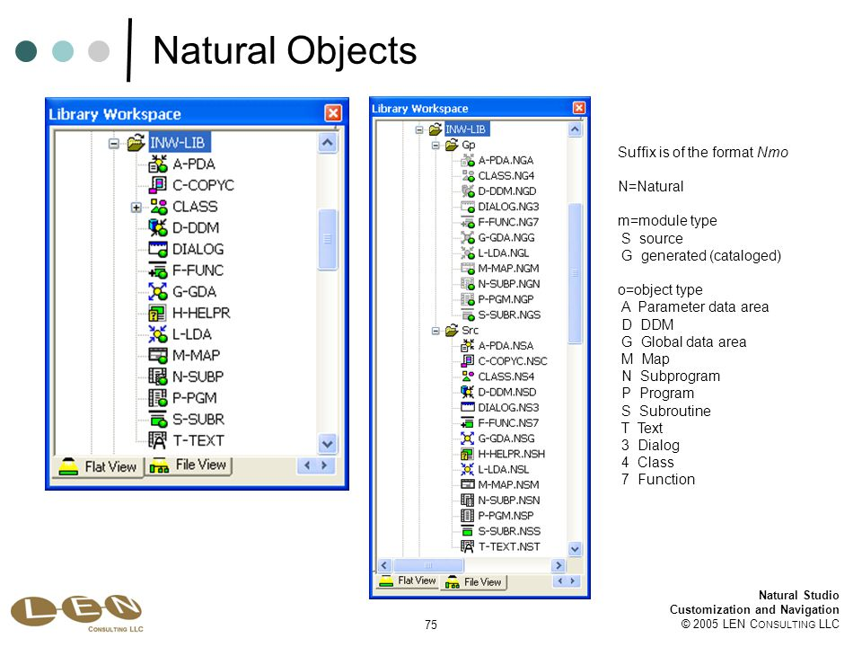 75 Natural Studio Customization and Navigation © 2005 LEN C ONSULTING LLC Natural Objects Suffix is of the format Nmo N=Natural m=module type S source G generated (cataloged) o=object type A Parameter data area D DDM G Global data area M Map N Subprogram P Program S Subroutine T Text 3 Dialog 4 Class 7 Function