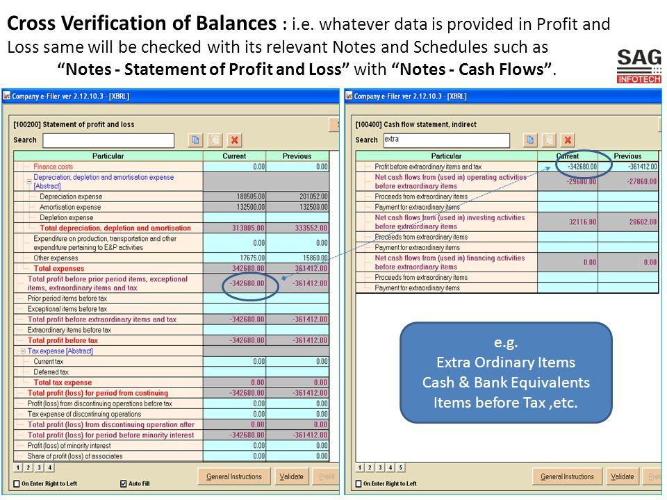 Cross Verification of Balances : i.e.