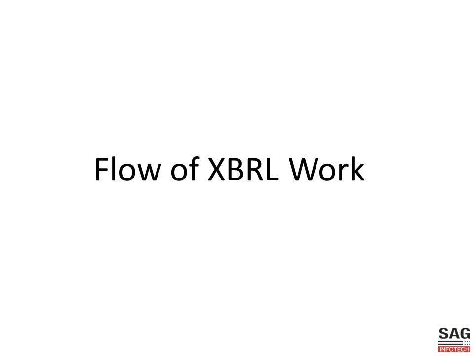 Flow of XBRL Work